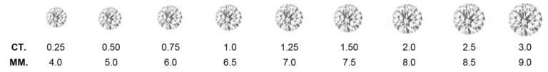 carat size comparison